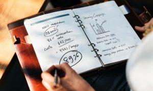 Podnikateľský plán v roku 2019